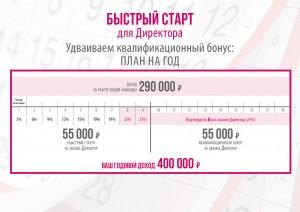 регистрация Faberlic